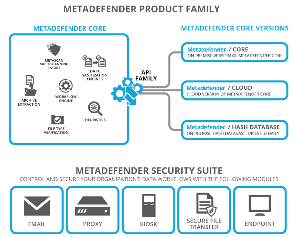 2016-05-11 18_24_54-Metadefender_ Data Security Platform With Advanced Threat Protection ‎- Microsof