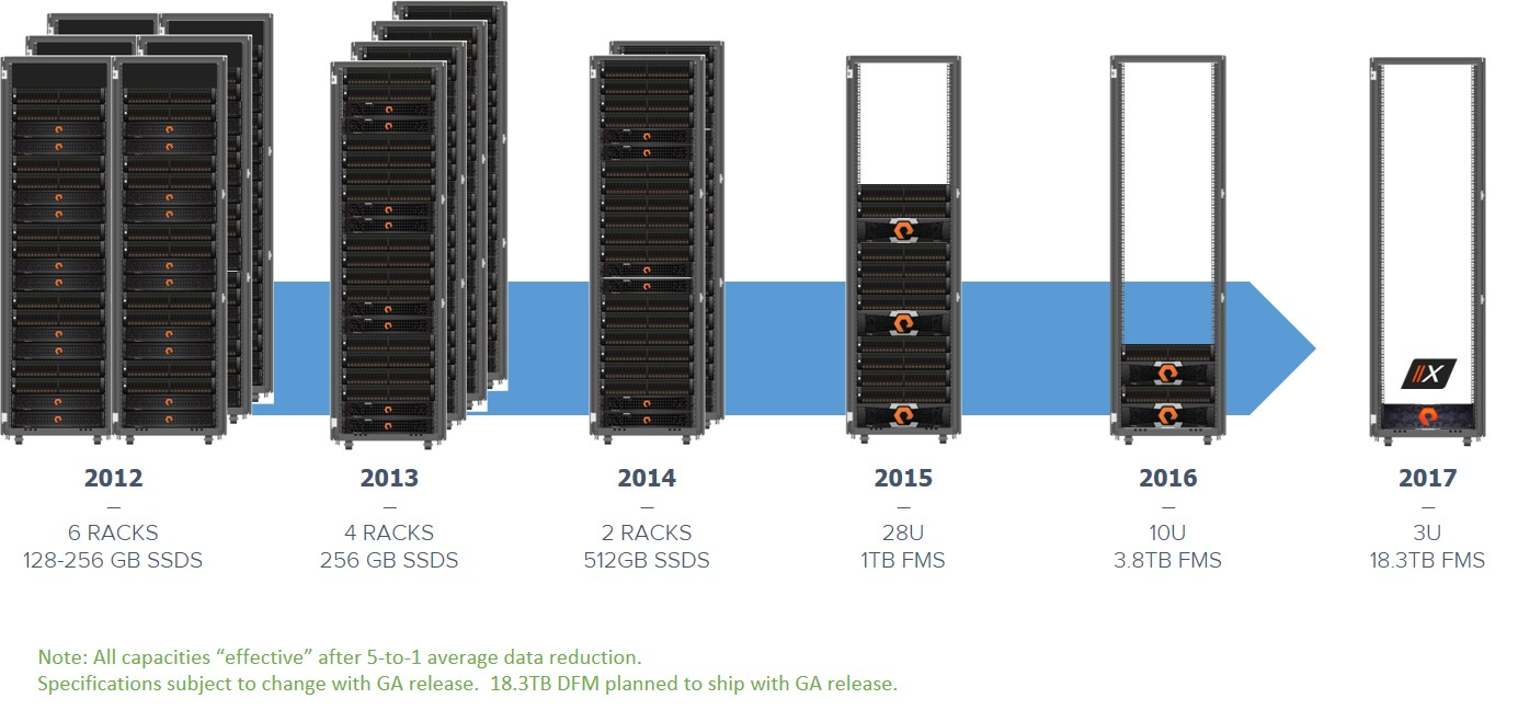 image_PURESTORAGE_002