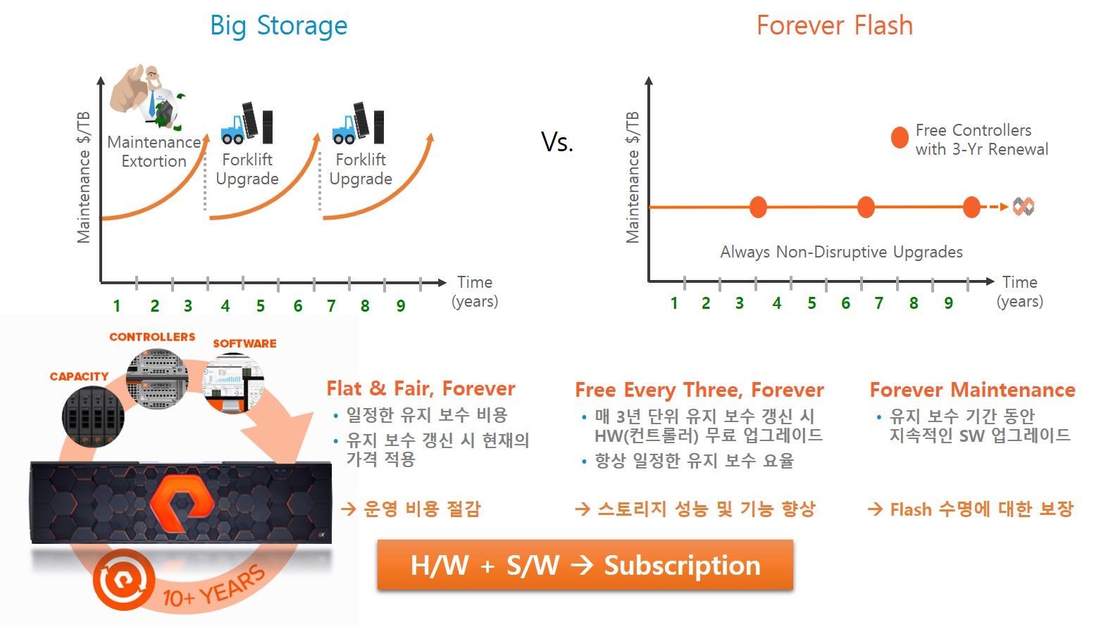 image_PURESTORAGE_11