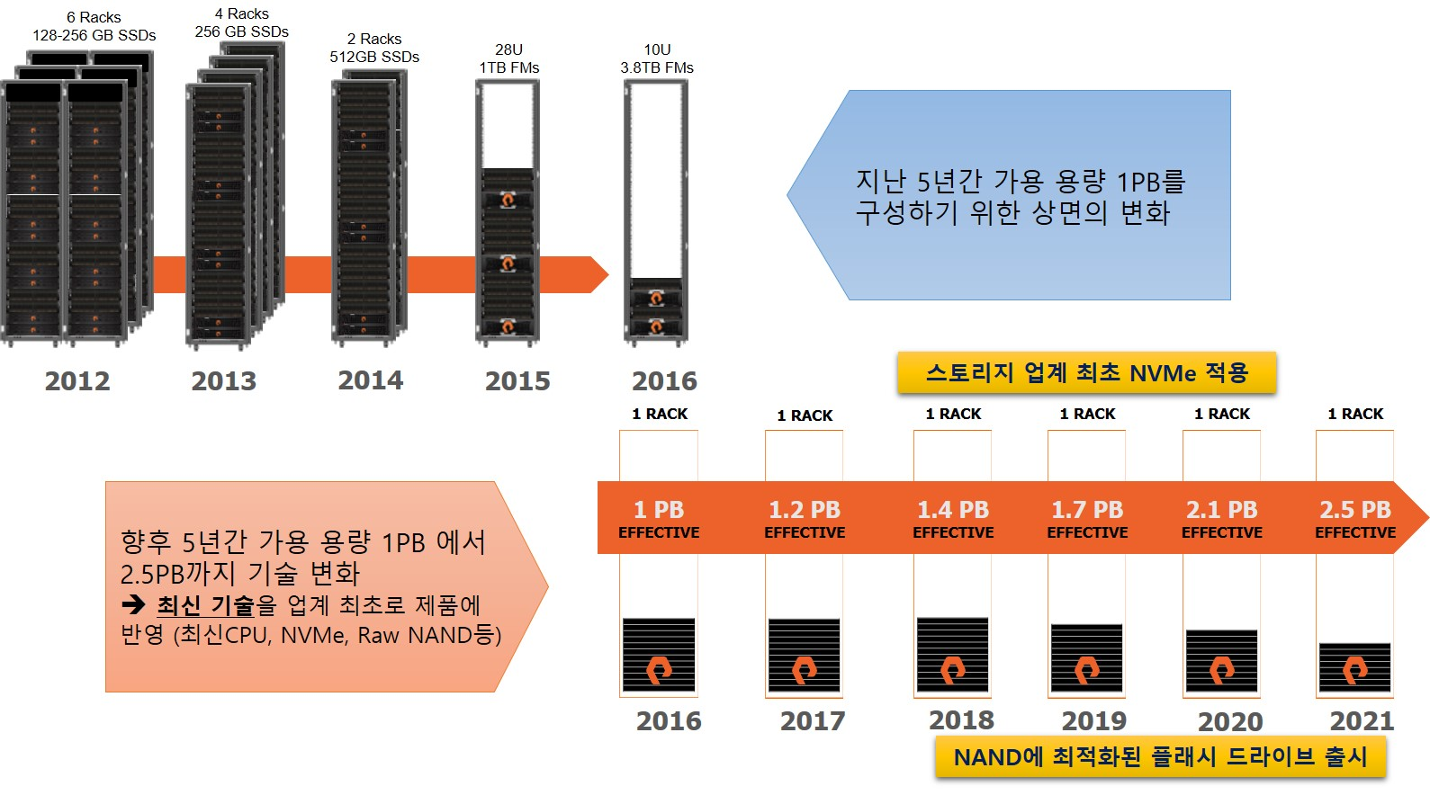 image_PURESTORAGE_12