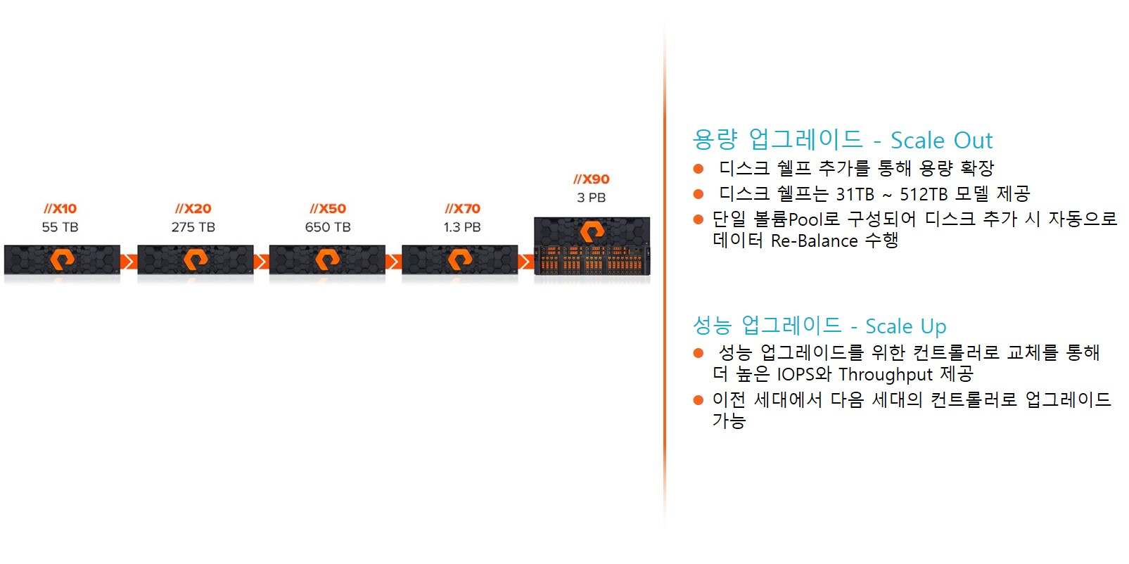 image_PURESTORAGE_13