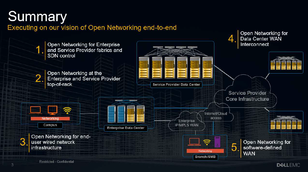 Dell(networking)_14
