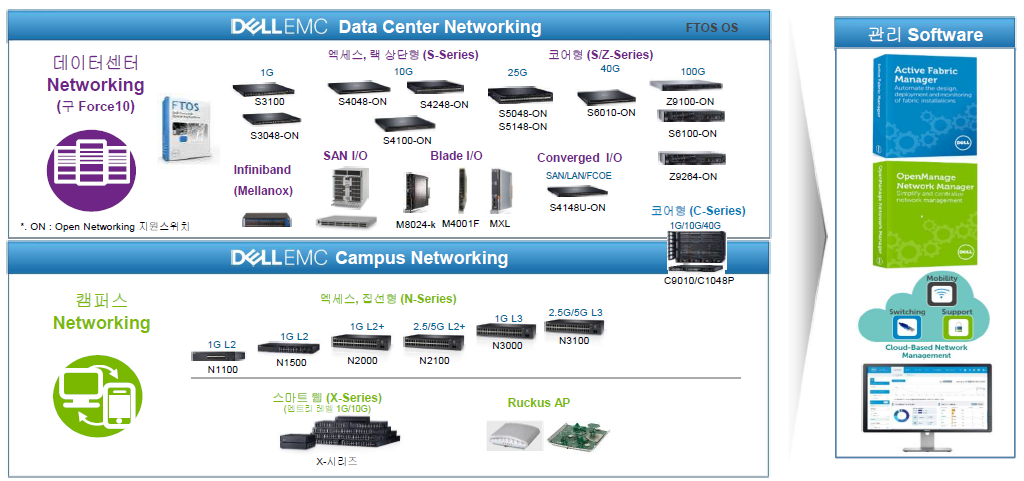 Dell(networking)_6